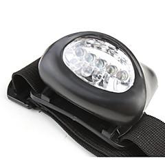 LED-Zaklampen Hoofdlampen LED 50 Lumens 1 Modus - 10440 AAA Super Light Compact formaat Klein formaat Kamperen/wandelen/grotten verkennen
