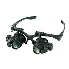 Μονόφθαλμο Μεγεθυντικοί Φακοί Υψηλή Ανάλυση LED Ανθεκτική στις καιρικές συνθήκες Fogproof Γενικός Ευρεία Γωνία Ακουστικά 20 25Μεταλλικό