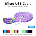 cheap Phone Cables & Adapters-Micro USB 2.0 Normal Cable for For PVC(PolyVinyl Chloride)