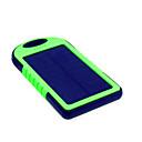tanie Powerbanki-5000mAh Zewnętrzna bateria Power Banku 5V 1A # Ładowarka Latarka Na energię słoneczną Bardzo cienki / a LED