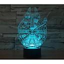 tanie Inteligentne światła-w tysiące Falcon 3 świetlne yakeli lekkie stereo doprowadziły kolorową lampę gradientu atmosfery