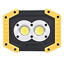cheap Other Power Tools-ismartdigi i-839 LED Flashlight Floodlight LED Flashlights / Torch LED Emitters Portable Anti-skidding Camping / Hiking / Caving Everyday Use Cycling / Bike Yellow