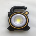 رخيصةأون أضواء الفيضان LED-1PC 5 W أضواء الفيضان LED ضد الماء / الطاقة الشمسية / تصميم جديد أبيض 5 V إضاءة خارجية 1 الخرز LED