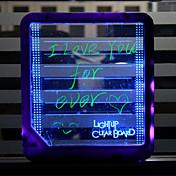 lys tablett ledet diskusjonsforumet fluorescens tablett fluorescens diskusjonsforumet
