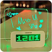 1 stk Natt Lys Blå Grønn Hvit Usb
