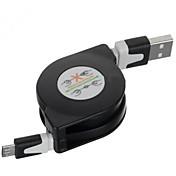 USB 2.0 USB 2.0 to USB 2.0 0.8m (2.6Ft)