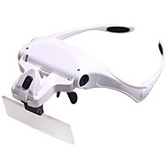 cheap -Monocular Magnifiers/Magnifier Glasses Generic Headset/Eyewear 1x / 1.5x / 2.0x / 2.5x / 3.5x 85 Plastic