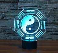 Недорогие -восемь диаграмм касатьется затемнением 3d светодиодный свет ночи 7цветный декор атмосферы лампа новинка освещение свет