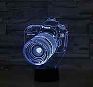 Недорогие -1 ед. 3D ночной свет Разноцветный Датчик Диммируемая Водонепроницаемый Меняет цвета