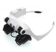 Magnifiers/Magnifier Glasses Headset/Eyewear 10x、15x、20x、25x