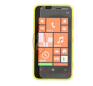 cheap -Ipush High Transparency Matte LCD Screen Protector for Nokia Lumia 620 (3 Pieces)