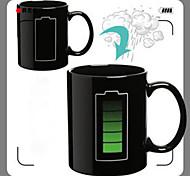 Drinkware, 280 Ceramic Milk Water Coffee Mug