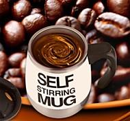 Недорогие -Нержавеющая сталь Каждодневные чашки / стаканы Кофейные чашки сохраняющий тепло Другое Drinkware 1