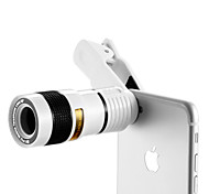 cheap -Mobile Phone Lens