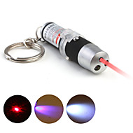 Key Chain Flashlights LED 60-150 lm 3 Mode - for Everyday Use