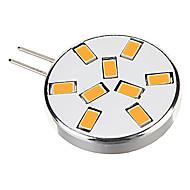 お買い得  LED スポットライト-450 lm G4 LEDスポットライト 9 LEDの SMD 5730 温白色 クールホワイト AC 12V