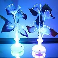 3 - (W) - Színváltós - Akkumulátor - Vízálló - Éjjeli fény V)