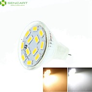 5W GU4 (MR11) LED-spotlampen MR11 12 leds SMD 5730 Dimbaar Decoratief Warm wit Koel wit Natuurlijk wit 3500/6000/6500lm 3500K  6000K 6500K