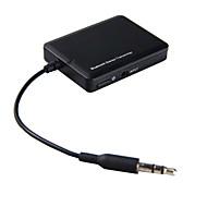 USB-gadgeter