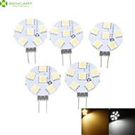halpa -SENCART 5pcs 1.5 W LED-kohdevalaisimet 3000-3500/6000-6500 lm G4 MR11 6 LED-helmet SMD 5050 Himmennettävissä Lämmin valkoinen Neutraali valkoinen 12 V / 5 kpl / RoHs