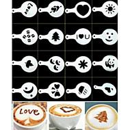 Kaffe-redskaber