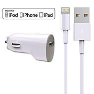 充電器キット車の充電器iphoneのためのipadのための1つのusbのポートが付いている8 7 s8 s7 s7(5v2.4a)