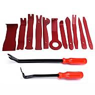 Werkzeug & Zubehör fürs Auto