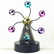 tanie Zabawki & hobby-Zabawka astronomiczna i model Nauka i odkrycia Zabawki Wiatrak Owalne Dla dorosłych Sztuk