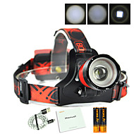 cheap -Boruit® B13 Headlamps 1500 lm 3 Mode LED with Batteries and USB Cable Professional Adjustable High Quality Camping/Hiking/Caving Everyday