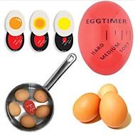 お買い得  世帯の大昇進-1個 キッチンツール 樹脂 エコ / 耐熱の 卵ツール 卵のための