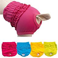 abordables -Chiens Pantalons Vêtements pour Chien Couleur Pleine / Rayé Fuchsia / Bleu / Vert clair Tissu Costume Pour les animaux domestiques Femme Sports & Activités d'Extérieur / Ordinaire
