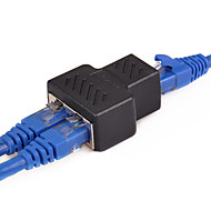Kable Ethernet