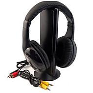 זול -MH2001 אוזניות ואוזניות חוטי אוזניות אוזניות מעטפת פלסטיק נסיעות ובידור אֹזְנִיָה סטריאו / בידוד רעש / עם מיקרופון אוזניות