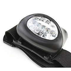 cheap -Headlamps LED 50 lm 1 Mode - Super Light Small Size Compact Size Camping/Hiking/Caving