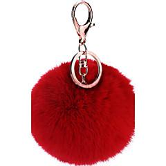 Pom Pom Fun Ball Keychain for Decoration Bags Gift