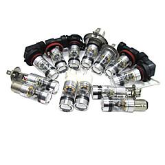 Недорогие Противотуманные фары-Автомобиль Лампы 140 W Высокомощный LED Светодиодная лампа Противотуманные фары Назначение