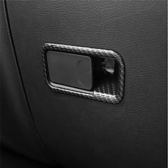 Недорогие Приборы для проекции на лобовое стекло-автомобильный Крышка переключателя перчаточного ящика Всё для оформления интерьера авто Назначение Jeep ренегат