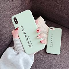 Недорогие Кейсы для iPhone-Кейс для Назначение Apple iPhone XR / iPhone XS Max Матовое / С узором Кейс на заднюю панель Слова / выражения Твердый ПК для iPhone XS / iPhone XR / iPhone XS Max