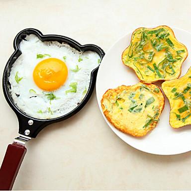 personagens de desenhos animados pan frito Mini ovos sem cobertura uma frigideira