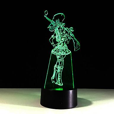 1pc αφής 7-χρώμα κορίτσι οδήγησε λαμπτήρα 3d φως αντίληψη των χρωμάτων στερεοφωνικό ζωηρόχρωμο ακρυλικό κλίση νύχτα λάμπα φωτισμού όραση