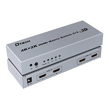 HDMI 2.0 Despărțitoare, HDMI 2.0 to HDMI 2.0 Despărțitoare Damă-Damă 4K*2K