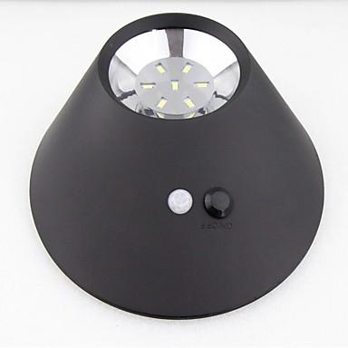 Hc hc-206 lămpi de economisire a energiei solare luminile de oval de perete cu oglindă 2w lămpi solare multifuncționale luminile