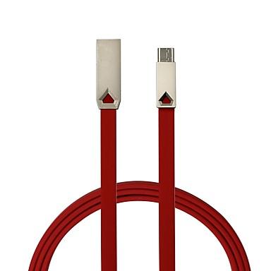 USB 2.0 نوع C محول كابل أوسب اخفاف كابل من أجل Huawei Xiaomi 100 cm PVC