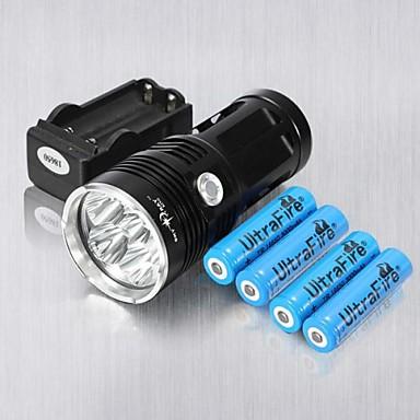 3 Lanterne LED LED 6 emițători 6000 lm Rezistent la Impact Reîncărcabil Mască exterioară lanternă Camping / Cățărare / Speologie Utilizare Zilnică Ciclism