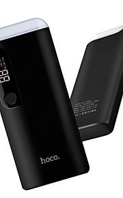 15000 mAh Voor Power Bank externe batterij 5 V Voor 2 A / 1 A Voor Oplader Automatische stroomaanpassing LED