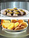 Микроволновая печь питания Полка